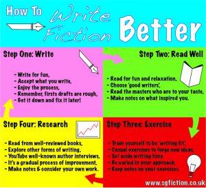 free kindle books blog