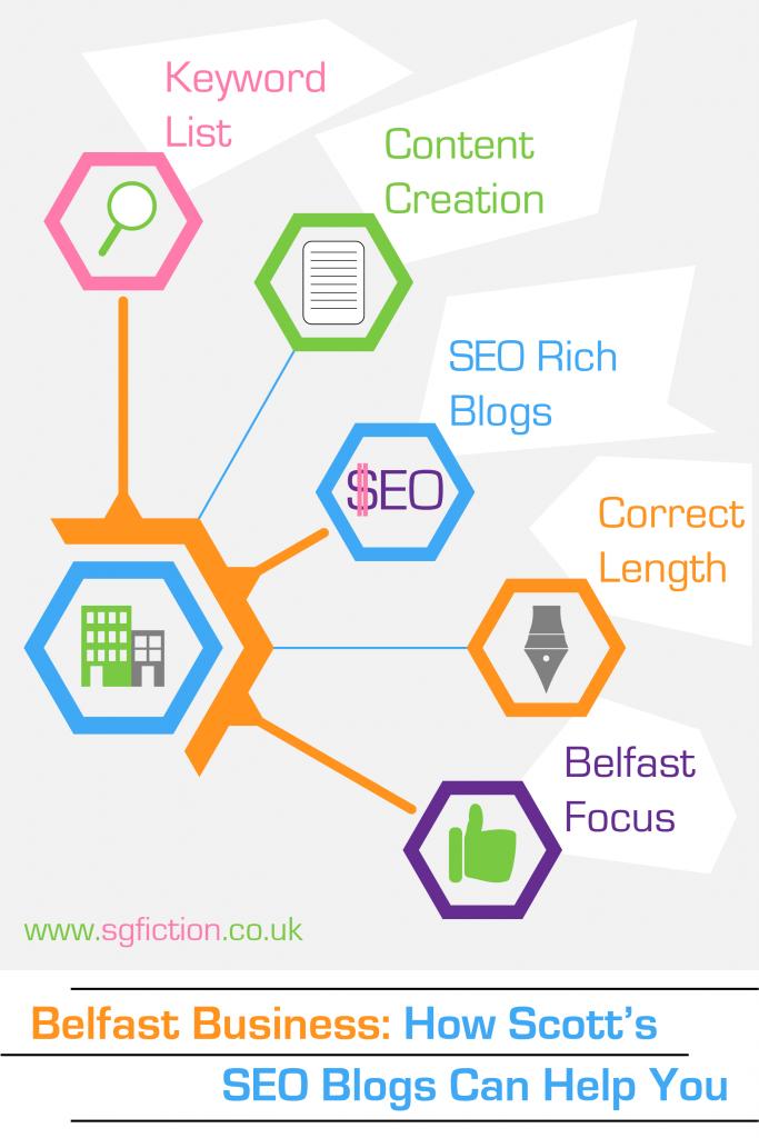 belfast business infographic
