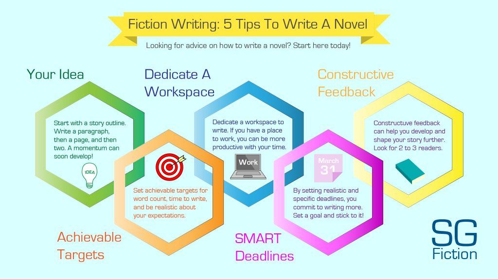 fiction writing tips write a novel