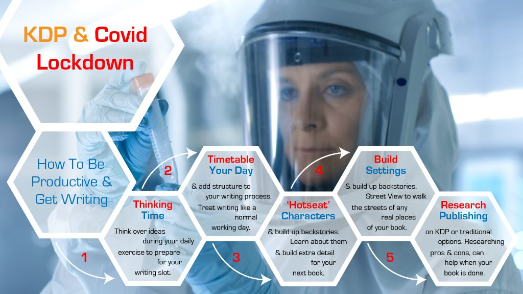 kdp and covid lockdown infographic